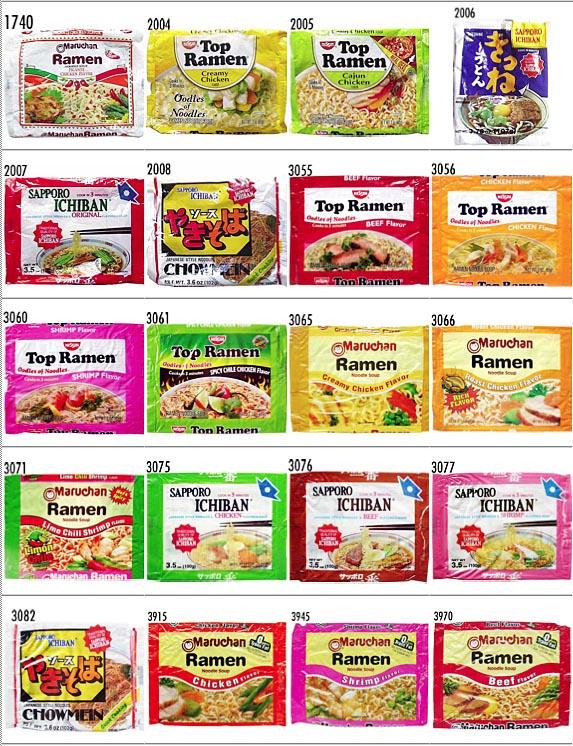 noodle varieties Re: ramen? what's favorite YOUR maruchan